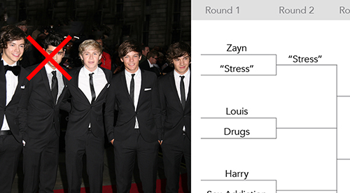 The One Direction March Madness Bracket